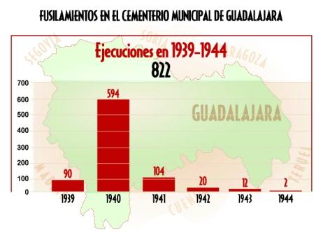 estadistica general guadalajara Estads-Guadalajara1